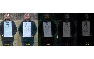 نور مورد نیاز دوربین مداربسته هایک ویژن