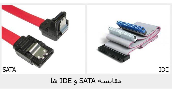 SATA در دوربین های مداربسته چیست؟