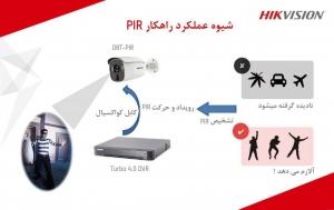 سنسور تشخیص حرکت PIR در دوربین مدار بسته هایک ویژن چیست؟