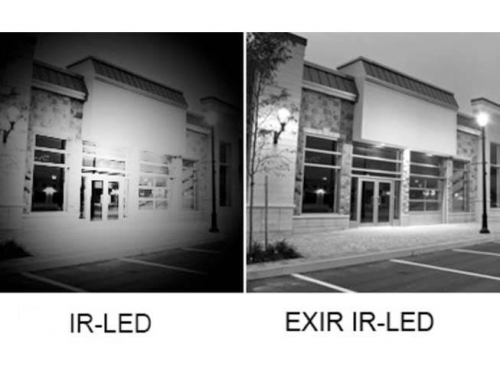 تکنولوژی EXIR در دوربین مداربسته هایک ویژن چیست؟