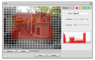 قابلیت تشخیص حرکت Motion Detection در دوربین مدار بسته