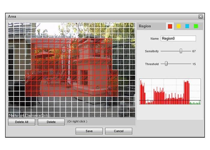 تشخیص حرکت Motion Detection در دوربین مدار بسته چیست؟