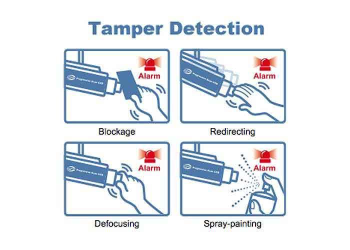 قابلیت (Tamper Detection) هایک ویژن