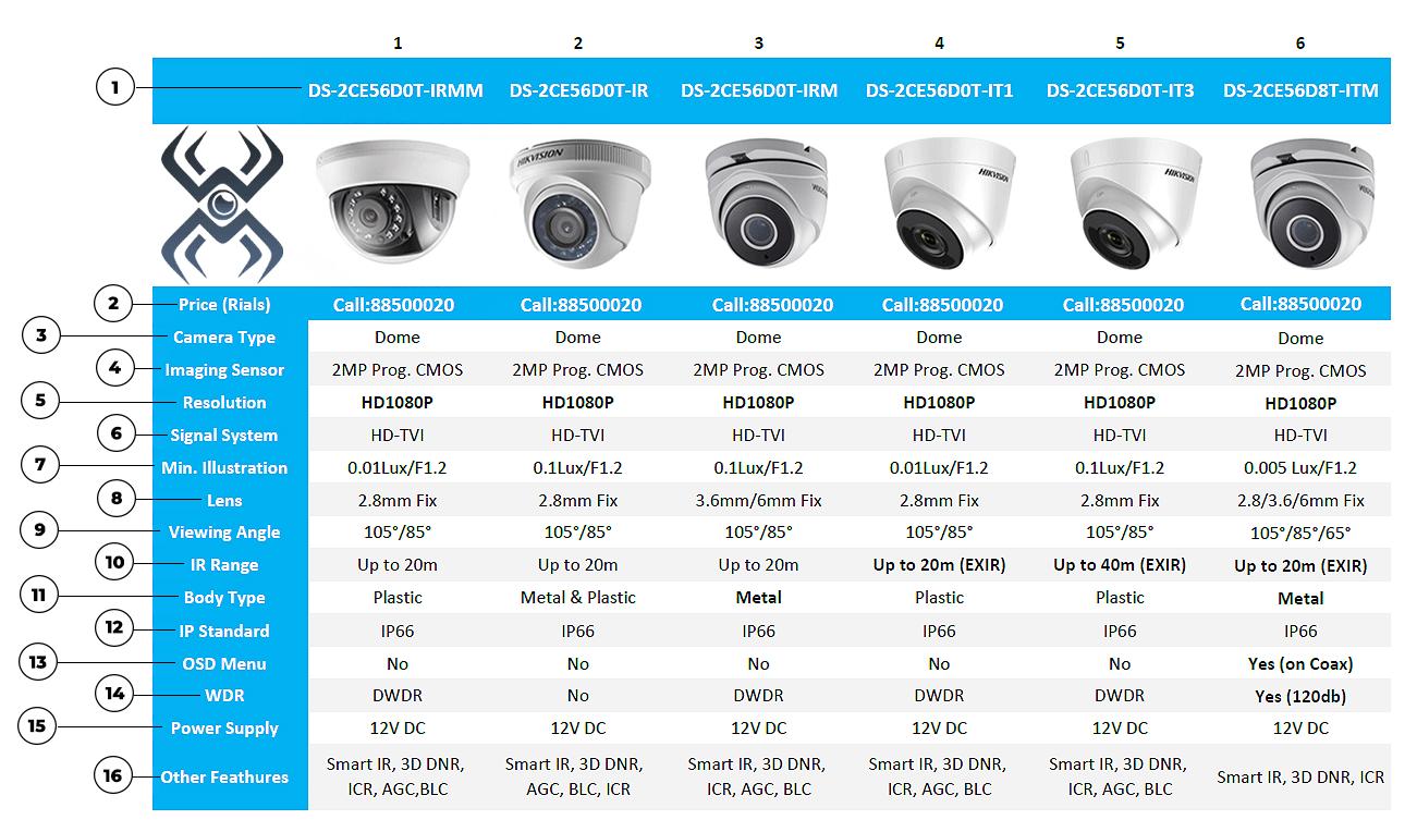 دوربین توربو هایک ویژن